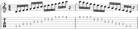 c major scale guitar from 5th string