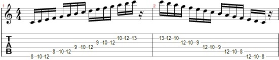 c major scale 6th string