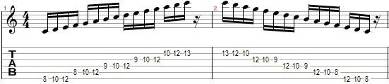6th string