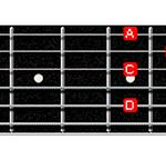 Dm7 chord again