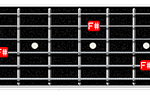 F# note in guitar