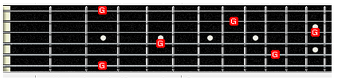 G note on the guitar