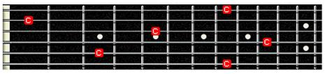 c note in guitar