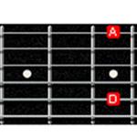 chord names
