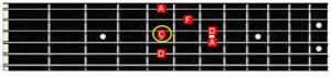 creating Dm7 chord