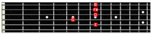 difficult chord