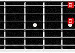 example of Em7(9) chord