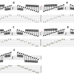 modes of the pentatonic scale