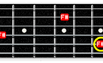 particular F# note in guitar