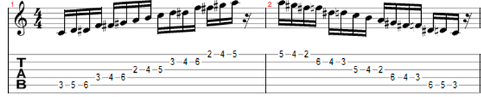 shape of the diminished scale