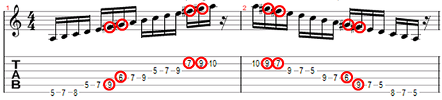 melodic minor scale