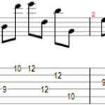 octave-displacement-em7