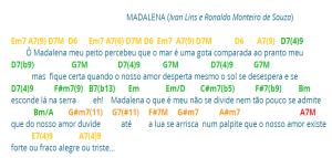 how to modulate