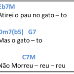 reharmonization with chord progressions