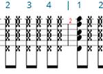 Rhythmic exercise 2