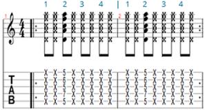 Rhythmic exercise 4