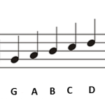 how to learn sheet music