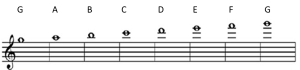 ledger lines examples