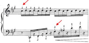 piano keyboard fingering