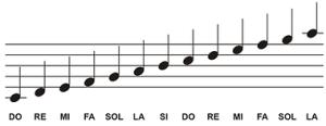 staff sheet music