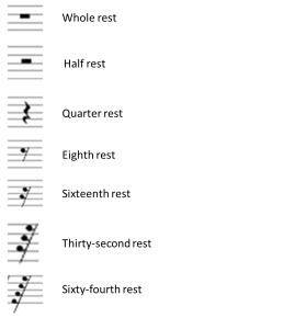 musical rests
