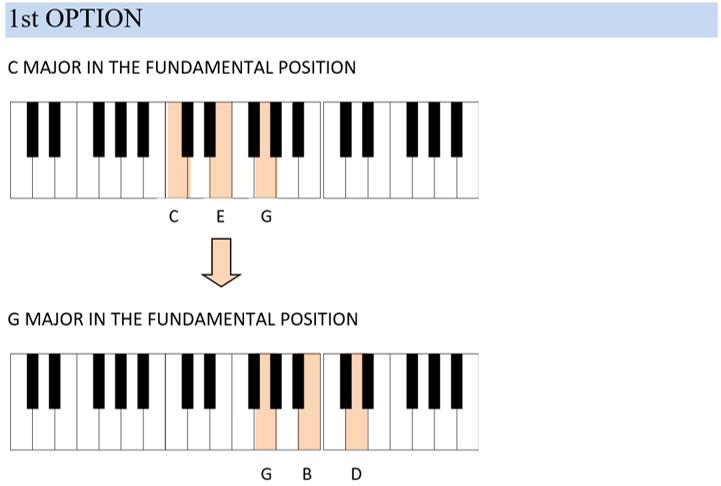 1st option keyboard