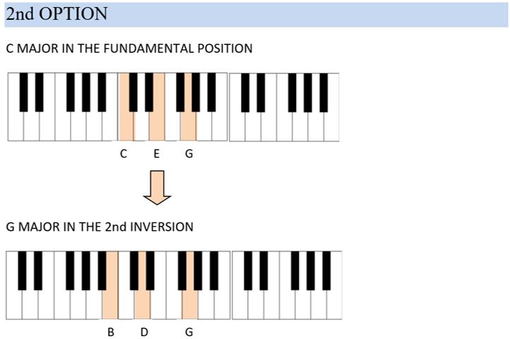 2nd option keyboard