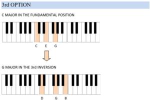 3rd option keyboard
