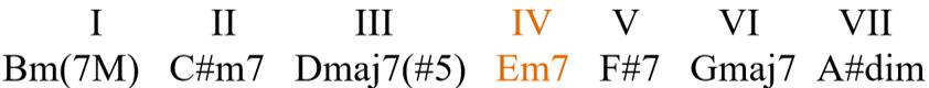 b harmonic minor key chords highlight