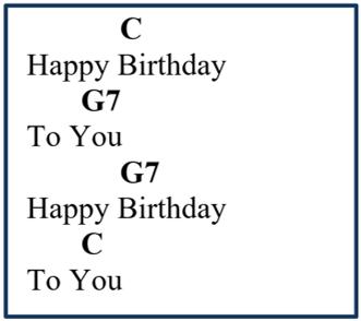 chord notation with lyrics