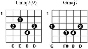 Cmaj79 and Gmaj7 guitar
