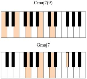 Cmaj79 and Gmaj7 piano