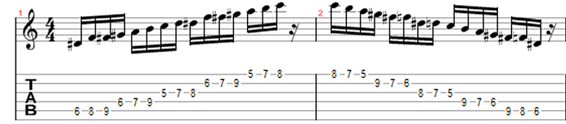 d# diminished scale
