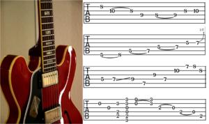guitar tabs