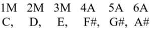 hexatonic scale degrees