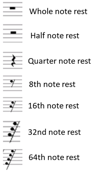 rests values notes