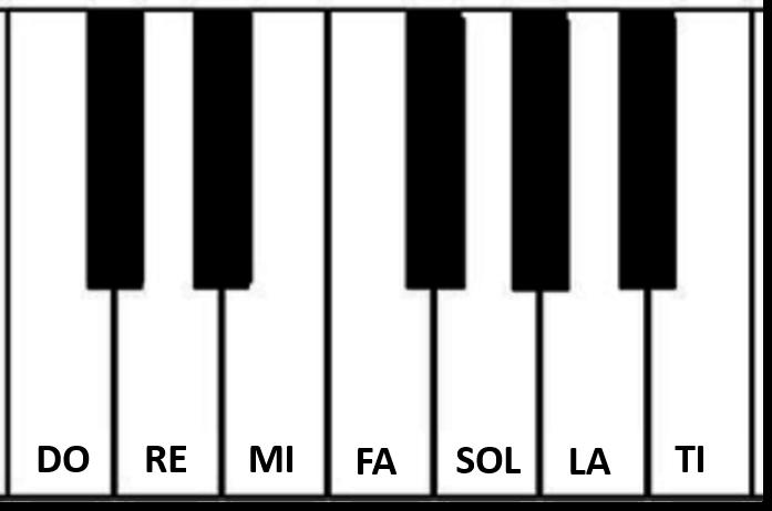 piano notes